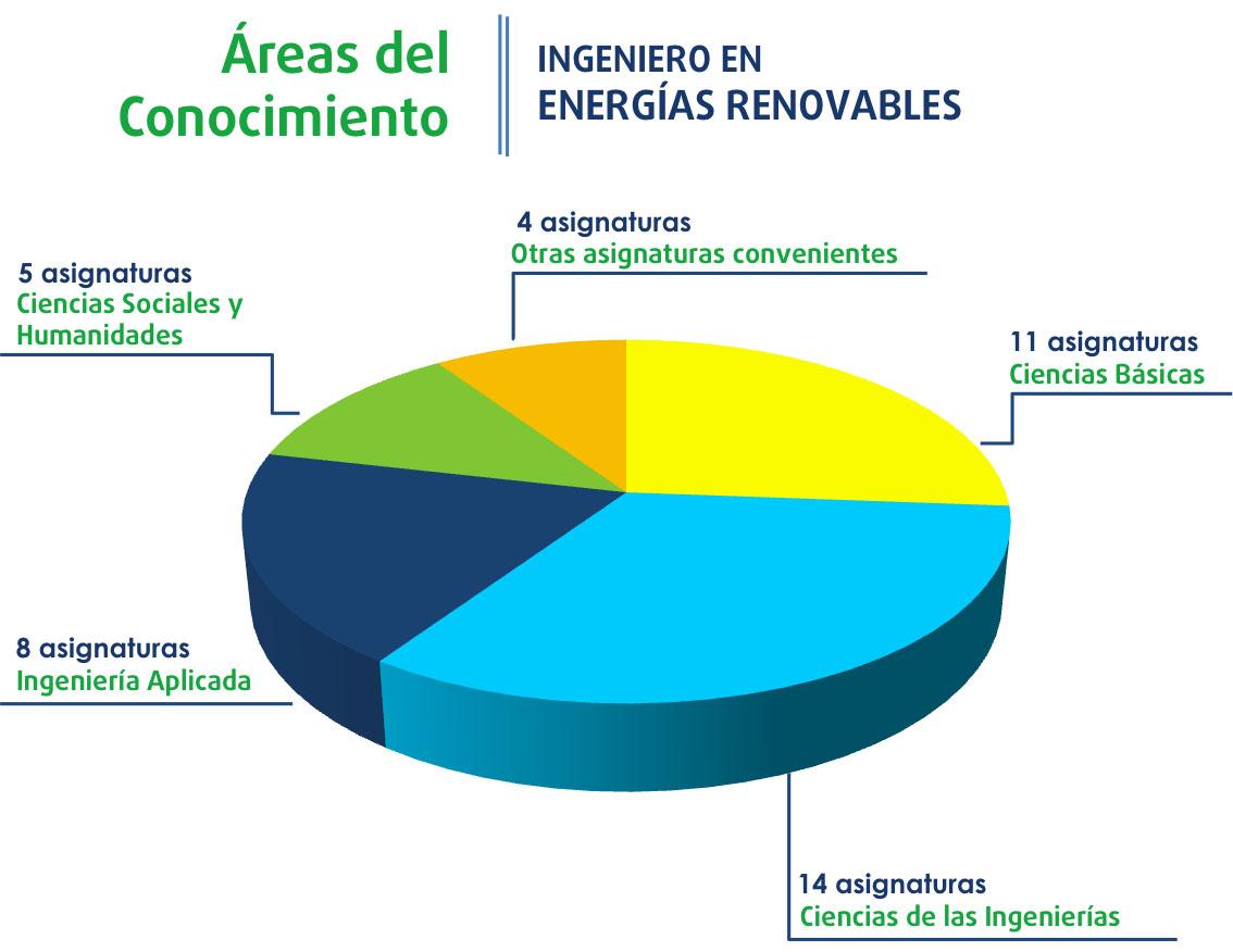 IER-UNAM - Educación - Licenciatura